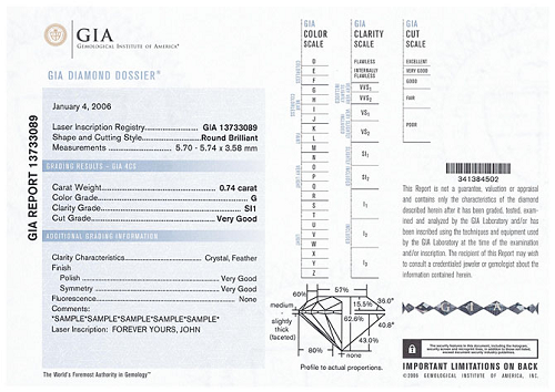 a gia certificate - Diamond Investment & Intelligence Center