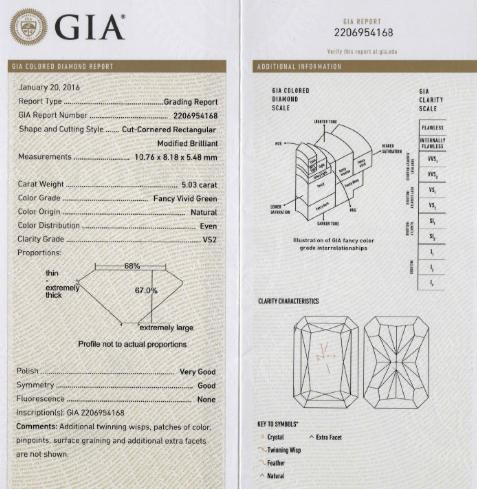 the aurora green diamond's gia certificate