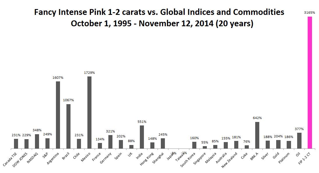 FIP 1-2ct 1995-2014