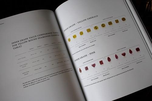 FCD Book 4